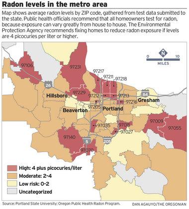 Health Effects of Radon